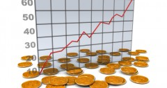 Максимизация прибыли сайта