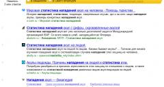 7 последствий отказа Яндекса от ссылок