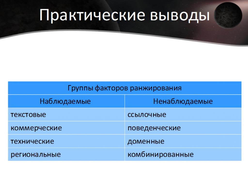 Наблюдаемые и ненаблюдаемые факторы ранжирования Яндекса